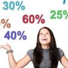 Hoge korting vaak misleiding, en geen garantie op lage prijs