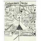 Codependentie: symptomen & ontstaan van mede-afhankelijkheid