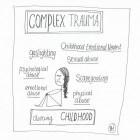 Complex trauma na een onveilige jeugd