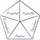 De vijfvoudige bediening in Efeze 4:11